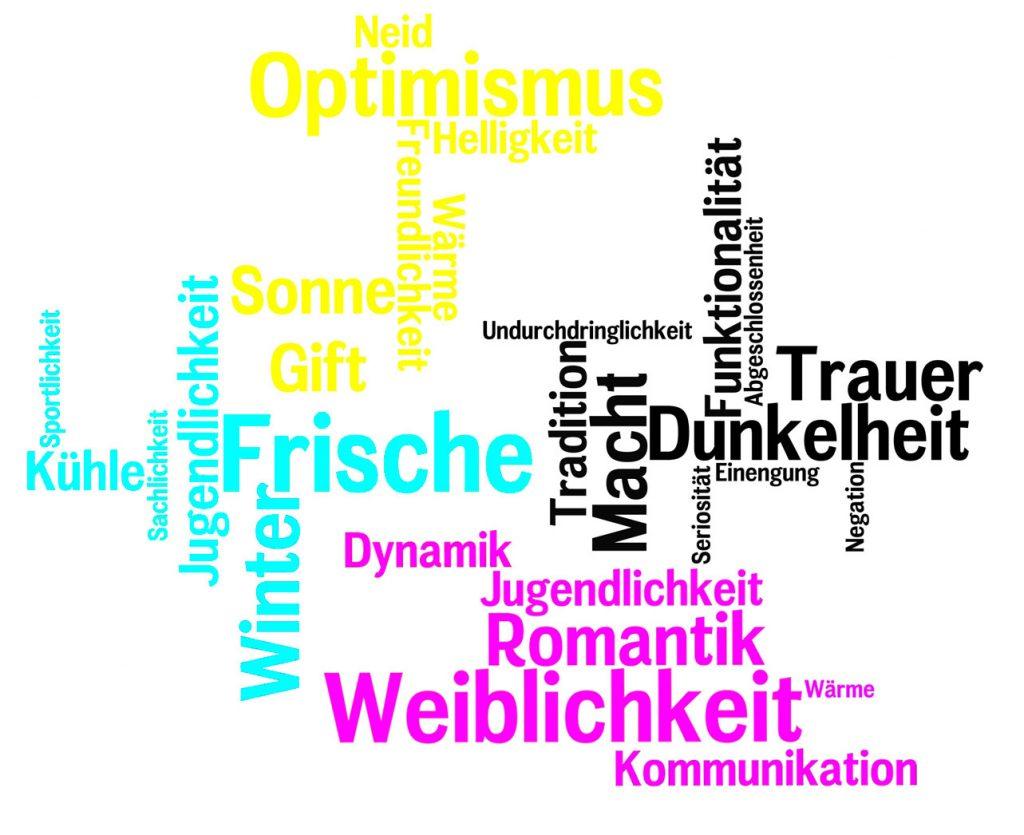 Beispieldarstellung Farbassoziationen CMYK – Werbeagentur Karlsruhe