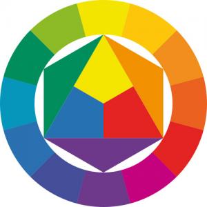 Farbkreis nach Johannes-Itten – Werbeagentur Karlsruhe