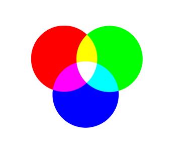 RGB-Farbkreis der additiven Lichtfarben – Werbeagentur Karlsruhe